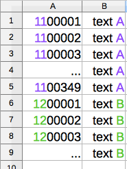 Required segment ID formatting. Texts to be analysed are told apart by the first two digits in the ID.